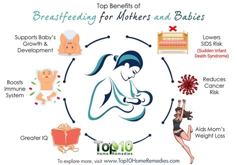 What are the advantages and disadvantages of breastfeeding jpg 1000x700